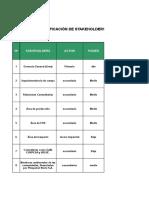 Planilla de Clasificación de Stakeholders_Pluspetrol Norte