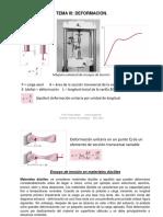 PRESENTACIÓN MECÁNICA MATERIALES TEMA III-A.pdf