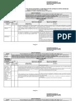 Informe Pormenorizado Control Interno Periodo Marzo 12 a Julio 12 de 2016