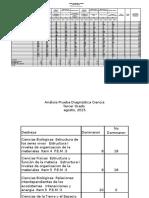 Hoja de tabulación Prueba Diagnostica de CIENCIA tercer grado