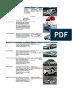 ACUA Electric Vehicle Tracking List
