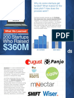 What we Learned from 200 Startups Who Raised $360M