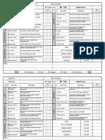 5S Audit Sheets