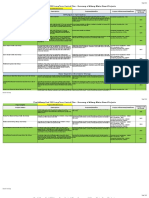 Copy of Final Albany Pool CSO LTCP (Summary of Albany Water Board Projects)