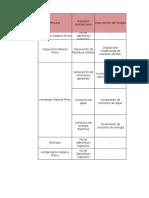 Matriz de Riesgos Empresarial. NutriAven