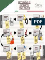 20151006flujograma.pdf