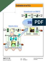 Fundamentos de Los PLCs
