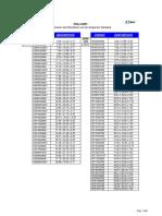 Catalogo Medidas de Poli-Vort
