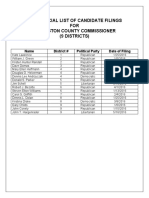 2016 County Commissioner Candidate Filings in Livingston County, Michigan