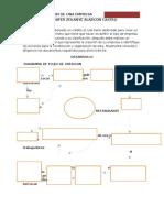 Contabilidad en Las Organizaciones Aprendizaje 1 Creacion de Una Empresa