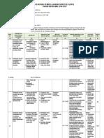 RPS BI (UNG 109)