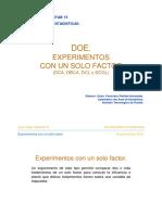 Tutorial Minitab 15. Diseños de Experimentos Con Un Factor. Dca. Dbca. Dcl. Dcgl.