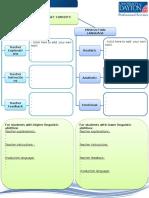 U2E4 Lesson Language Diagram Template 1