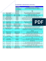 Lista de Asesores y Asignaturas 2015-1