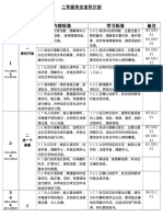 二年级华文全年计划