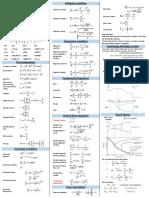 Gas Dynamics Equation sheet
