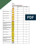 Commande Des Panneaux de Signalisation Provisoire