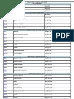 Indice Tematico Codigo Civil y Comercial de La Nacion