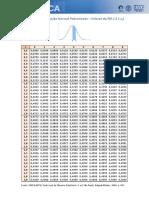 303-Tabela-da-Distribuicao-Normal.pdf