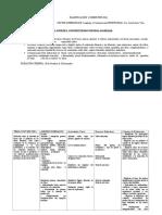 planificacin de unidad 2° medio genero lírico 2016