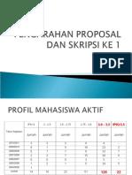 1 Pengarahan Skripsi 1 Smt Gsl 2012