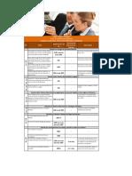 Cuadro de Sanciones Por Ilicitos Materiales COT 2014