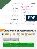 LTE Training Presentation 01_19_2016.pptx