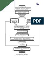 Simplex Chart