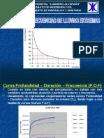 Curvas PDF e Idf