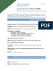 Instrumentos p Evaluar TDAH