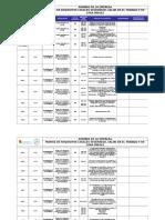 ANEXO14.ModeloMatriz Requisitos Legales (1).Xlscol