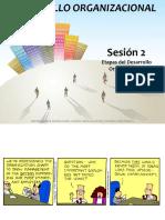 Etapas del desarrollo Organizacional.pdf