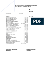 Informe de Junta de Accion Comunal La Chamba Periodo 2012-2016