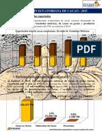 Resumen Exportacion de Cacao 2015 Anecacao Ecuador 1