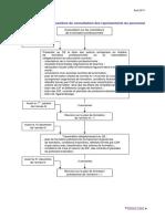consultation_plan_formation.pdf