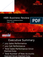 HBR Business Review.pptx