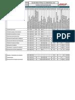 Matriz de Necesidades de EPP's