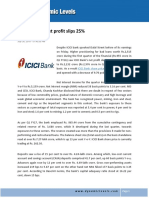 ICICI Bank Share Price