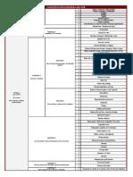 20002366-Constitucion-Espanola-1978-Tabla-Resumen-en-A3.pdf