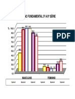 Modelo Grafico Excel(Exemplo)
