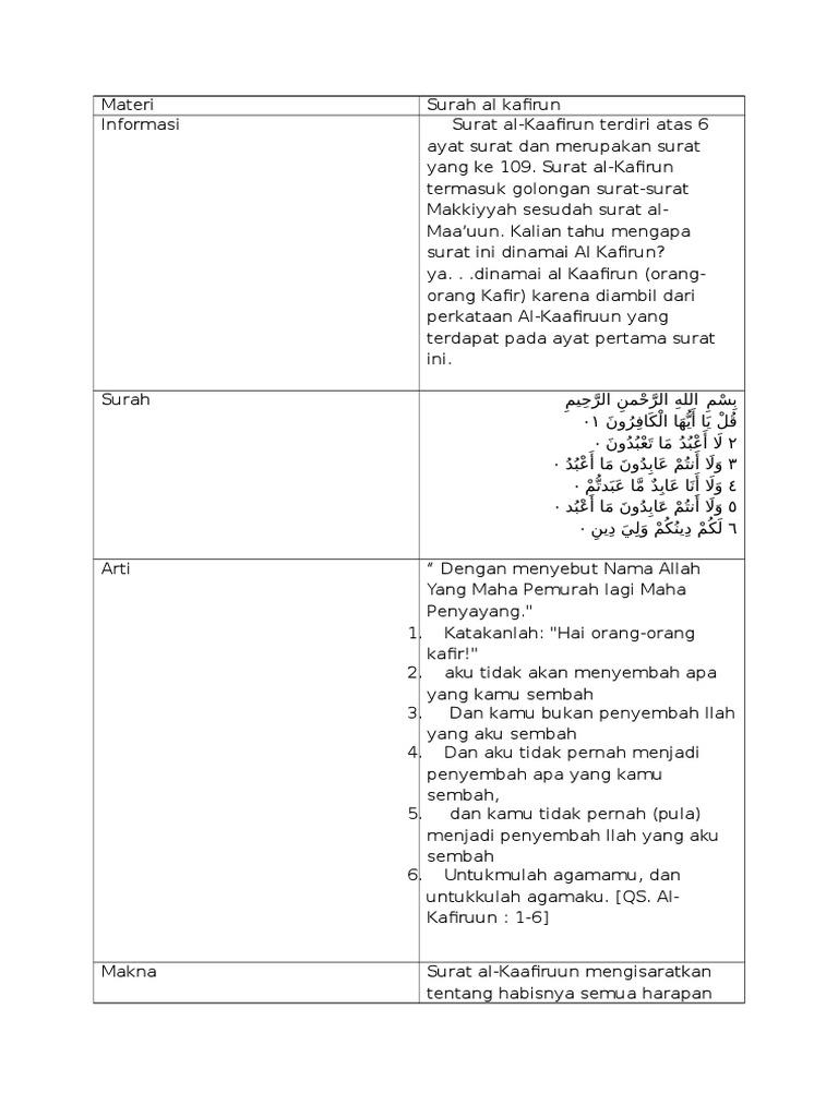 Surah Al Kafirundocx