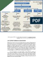 Los4PilaresEduME.pdf
