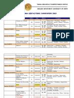 Kanon&Emv Ianousriou 14-1-2015