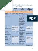 Lecturas y Estudios Semanales 2013 2014 5774