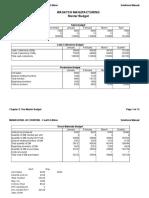 master budget acct 2020