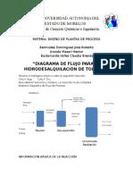 DIAGRAMA_DE_FLUJO_PARA_LA_HIDRODESALQUILACION_DE_TOLUENO.docx