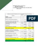 Analisis Vertical Empresas 8vo