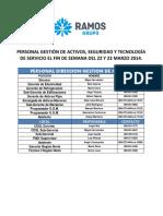 Personal Gestión de Activos, Seguridad y Tecnología - Soporte Fin de Semana 22 Y 23 Marzo 2014