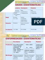 PEDIA 5 Exantematicas 2013