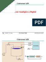 07 Present ADC 1787